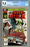 Savage She-Hulk #20